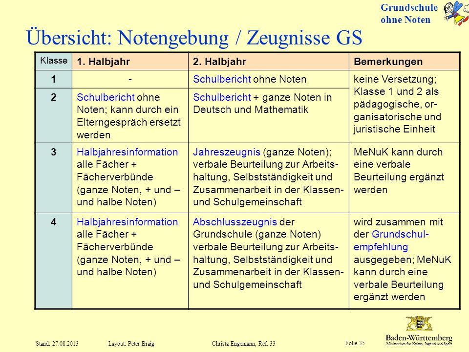 Übersicht: Notengebung / Zeugnisse GS