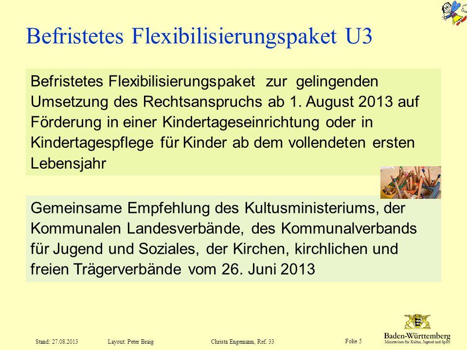 Befristetes Flexibilisierungspaket U3