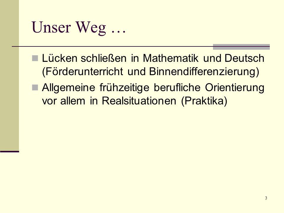 Unser Weg … Lücken schließen in Mathematik und Deutsch (Förderunterricht und Binnendifferenzierung)