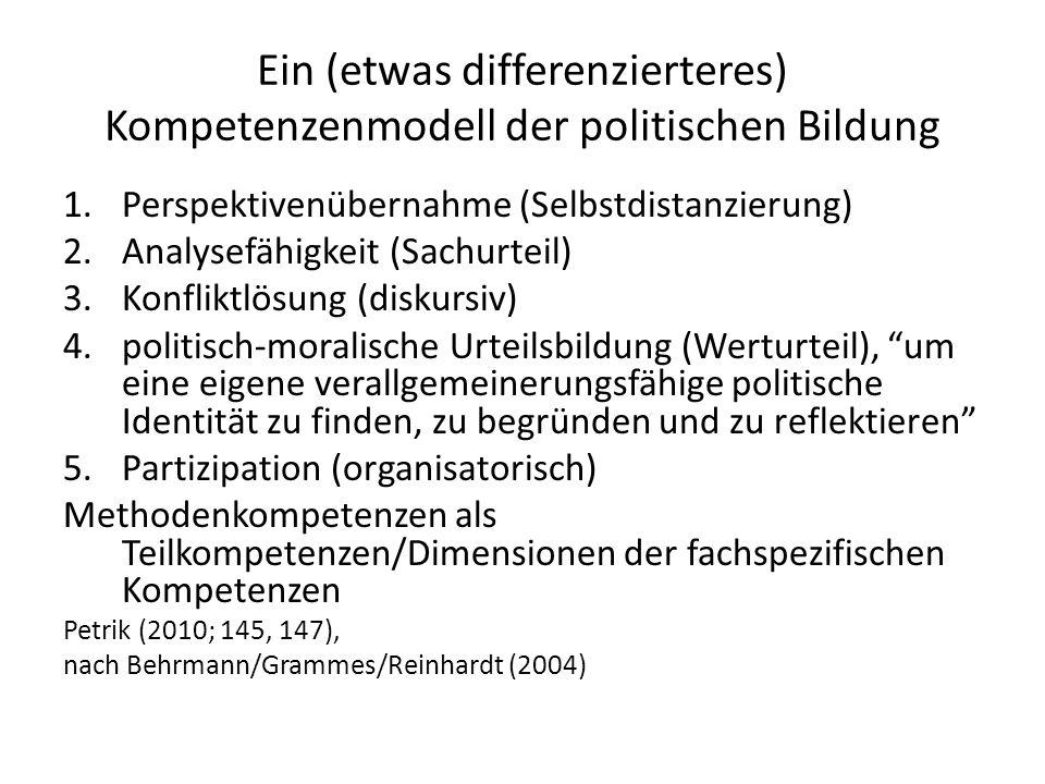 Ein (etwas differenzierteres) Kompetenzenmodell der politischen Bildung