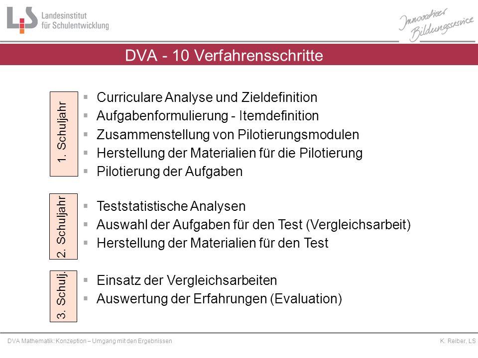 DVA - 10 Verfahrensschritte
