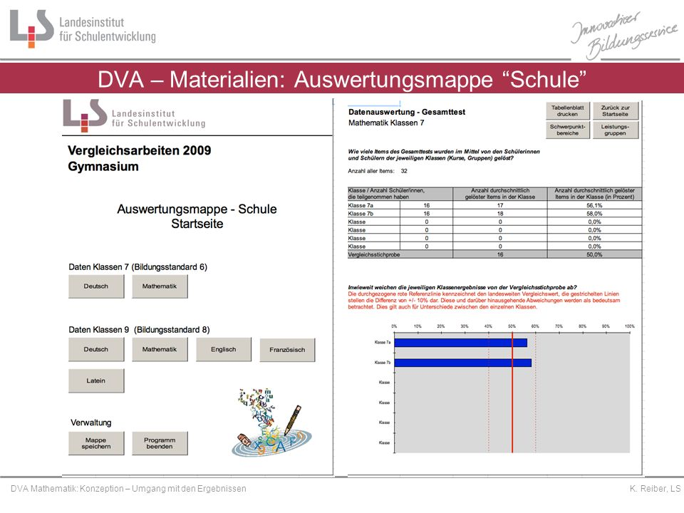 DVA – Materialien: Auswertungsmappe Schule