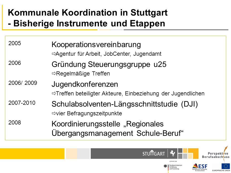 Kommunale Koordination in Stuttgart - Bisherige Instrumente und Etappen