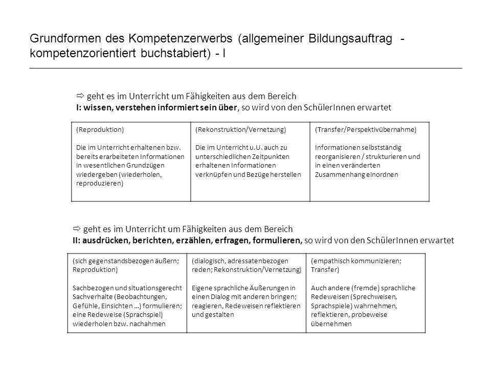 Grundformen des Kompetenzerwerbs (allgemeiner Bildungsauftrag - kompetenzorientiert buchstabiert) - I