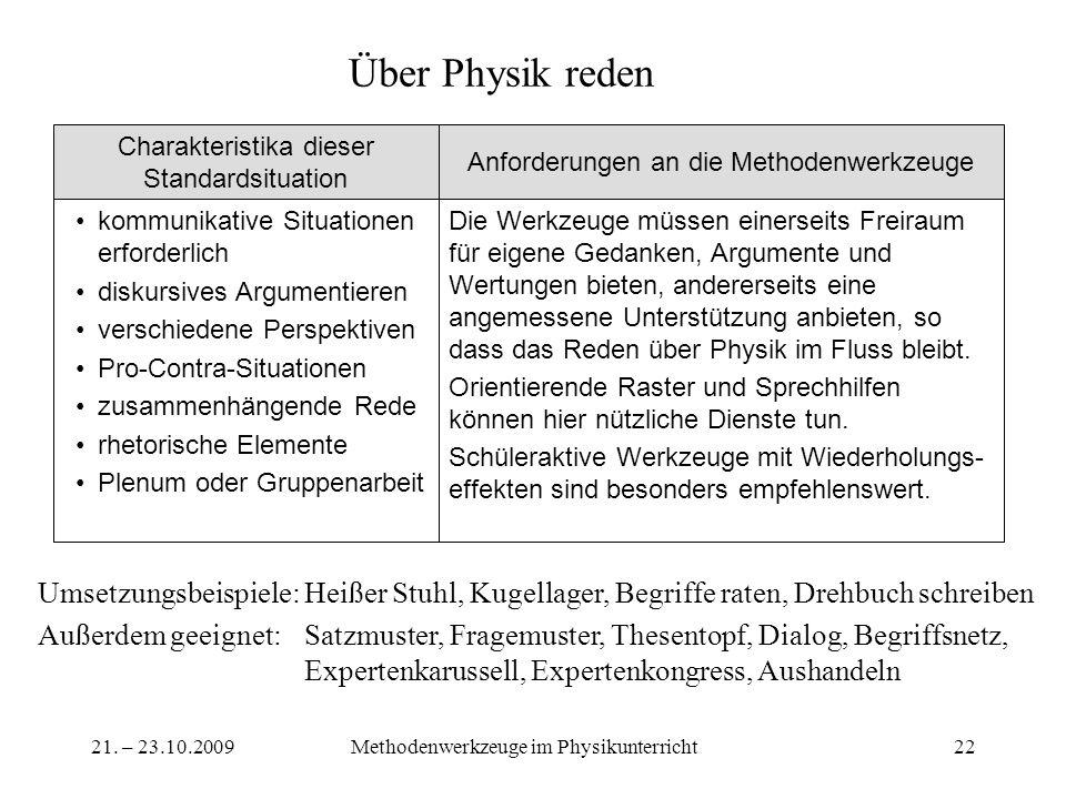Über Physik reden Anforderungen an die Methodenwerkzeuge. Charakteristika dieser Standardsituation.