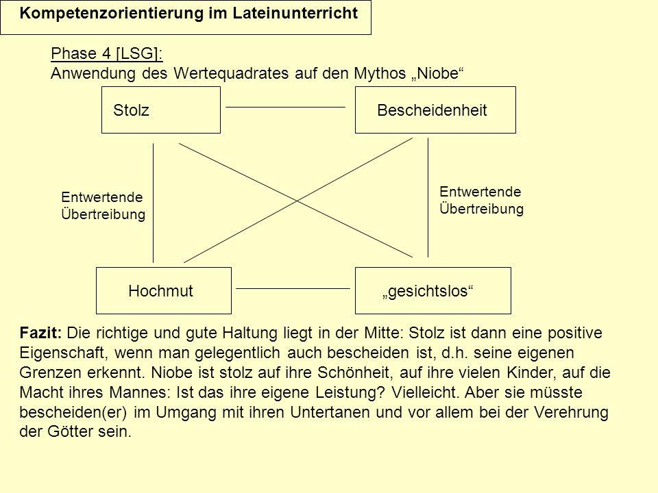 Kompetenzorientierung im Lateinunterricht