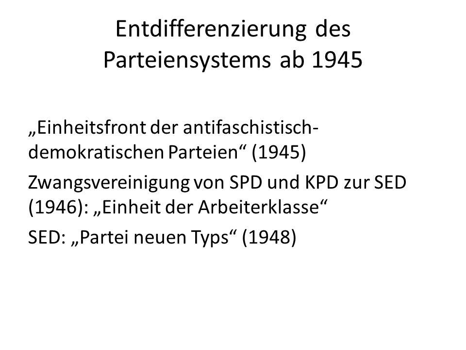 Entdifferenzierung des Parteiensystems ab 1945