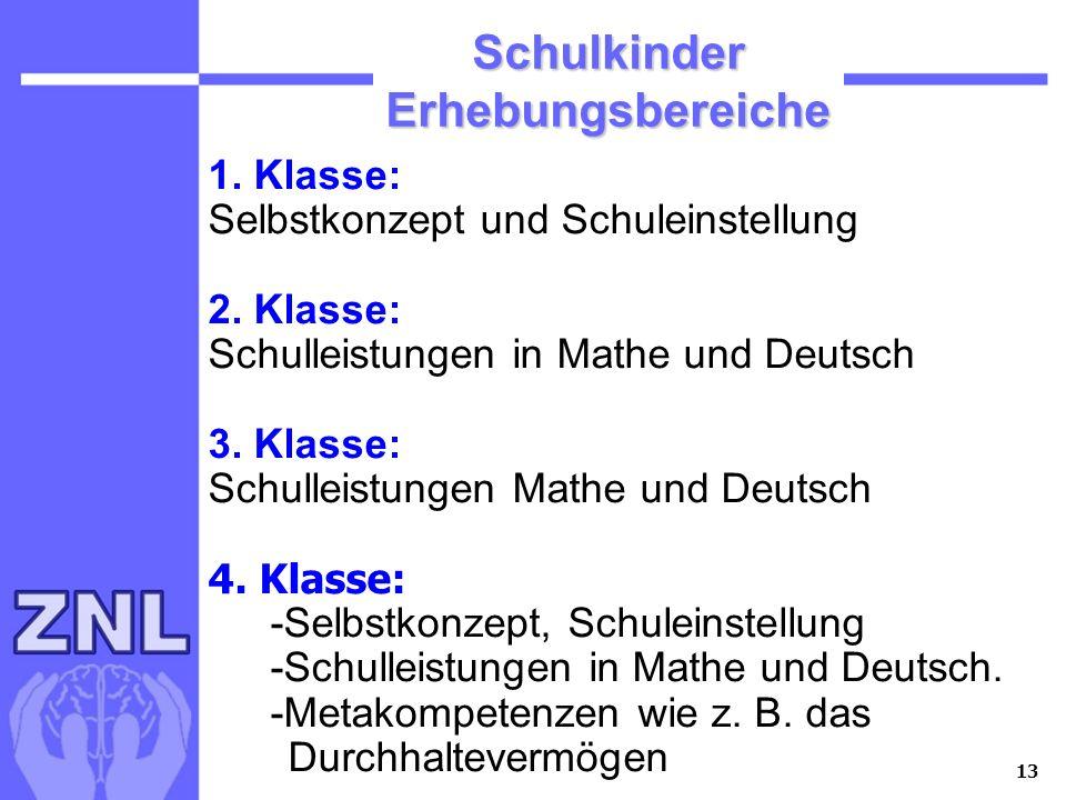 Schulkinder Erhebungsbereiche