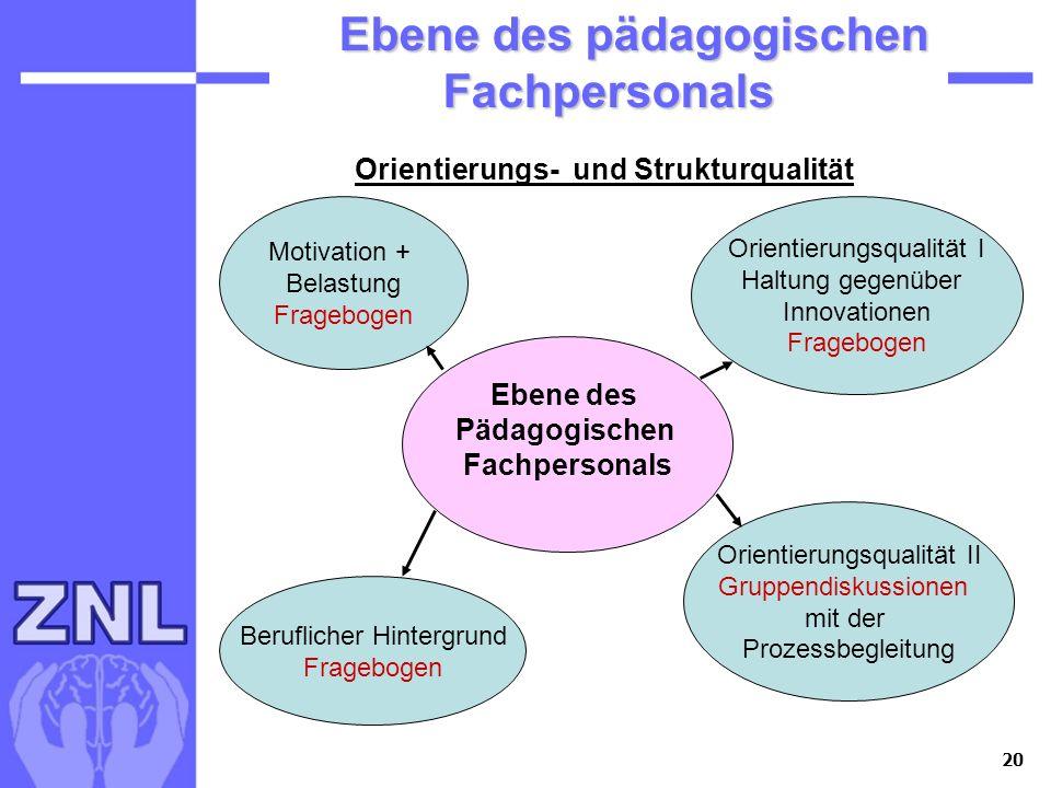 Ebene des pädagogischen Fachpersonals