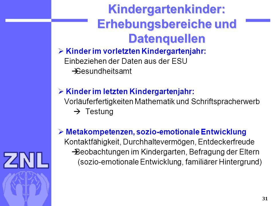 Kindergartenkinder: Erhebungsbereiche und Datenquellen