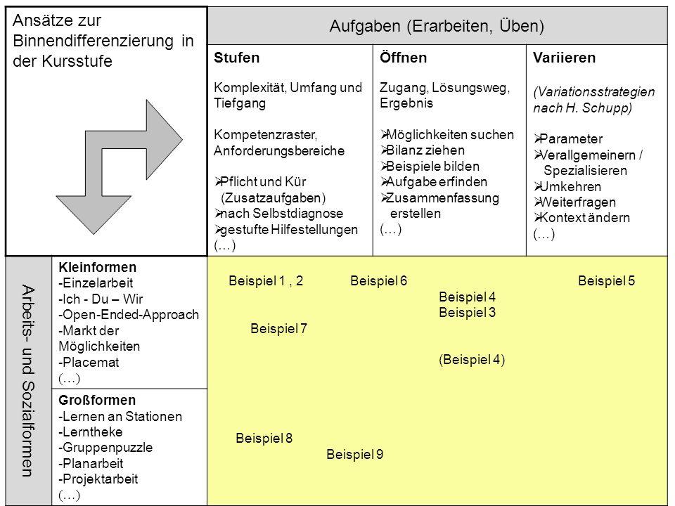Ansätze zur Binnendifferenzierung in der Kursstufe
