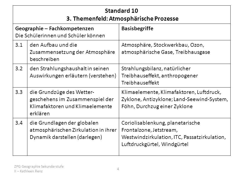 Standard 10 3. Themenfeld: Atmosphärische Prozesse