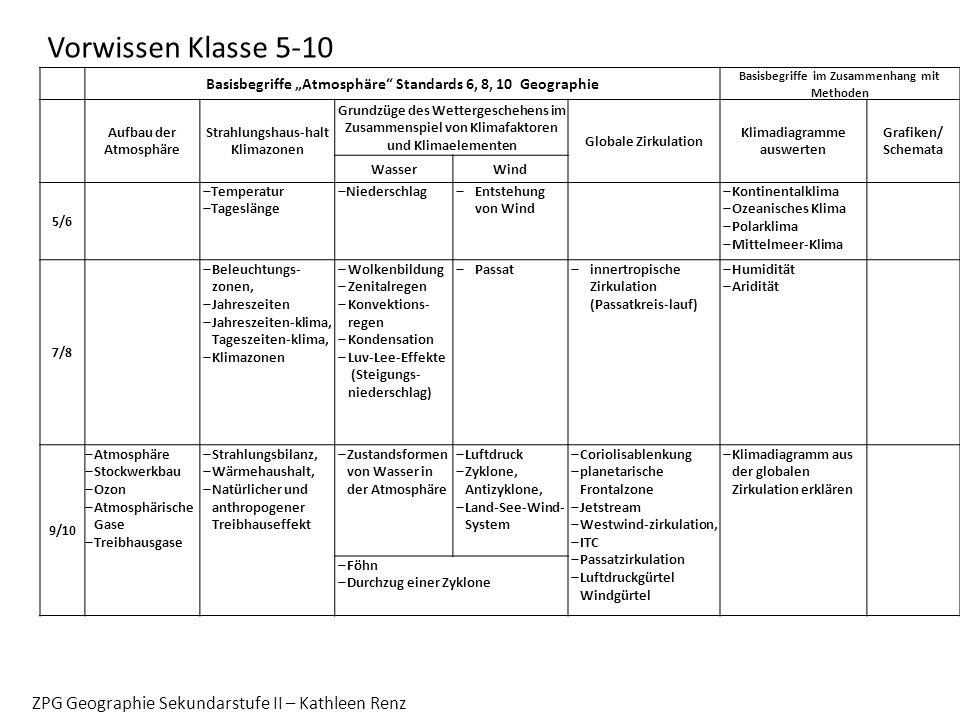 Vorwissen Klasse 5-10 ZPG Geographie Sekundarstufe II – Kathleen Renz