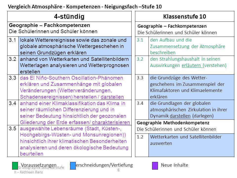 Vergleich Atmosphäre - Kompetenzen - Neigungsfach –Stufe 10