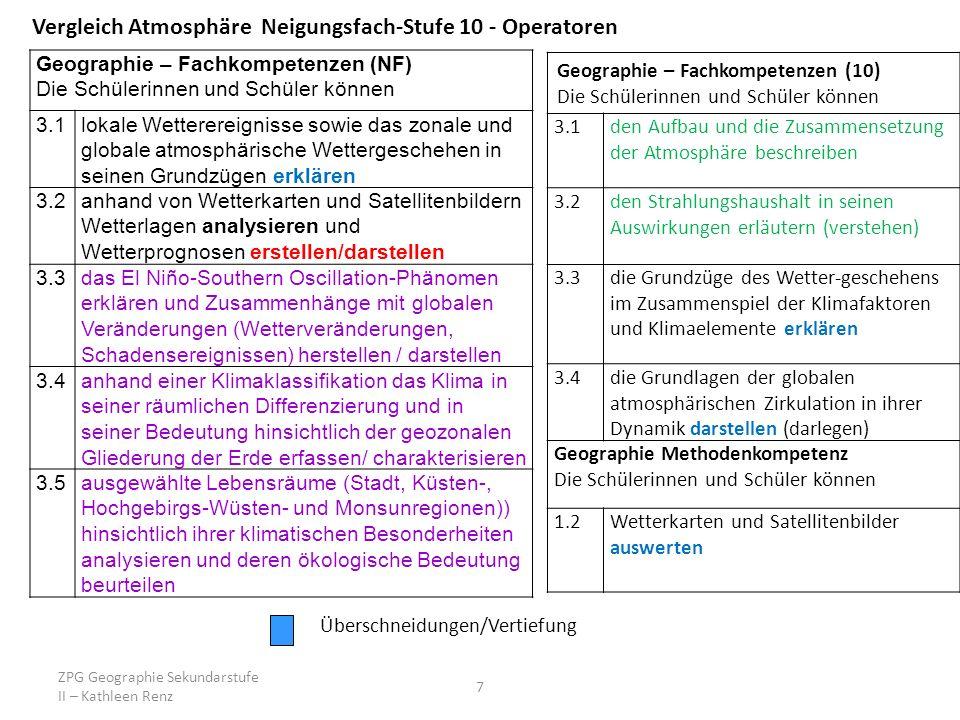 Vergleich Atmosphäre Neigungsfach-Stufe 10 - Operatoren