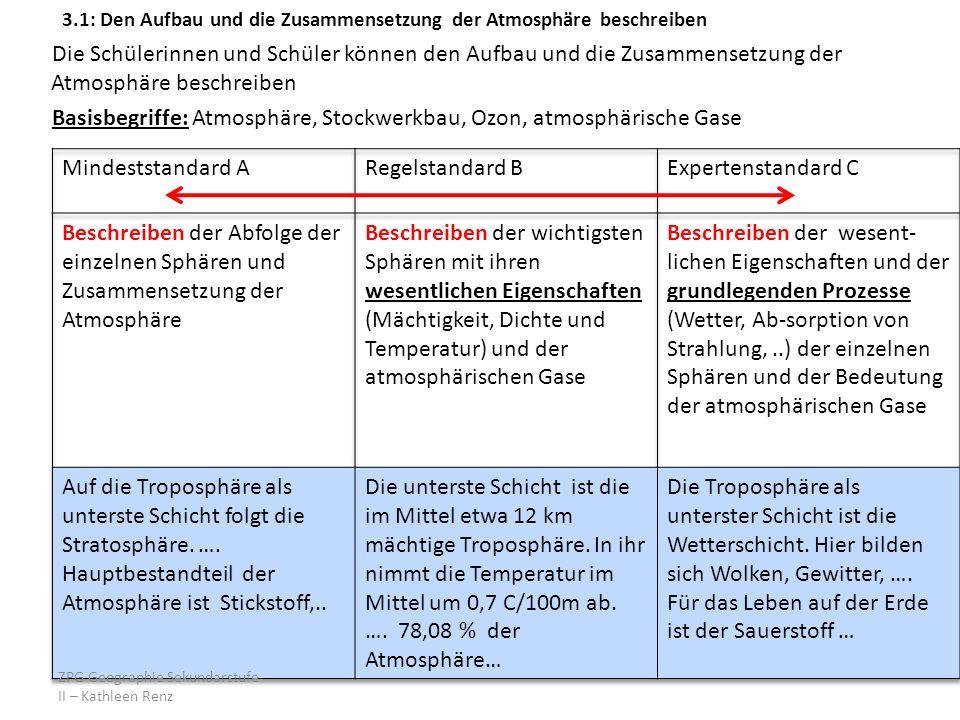 3.1: Den Aufbau und die Zusammensetzung der Atmosphäre beschreiben