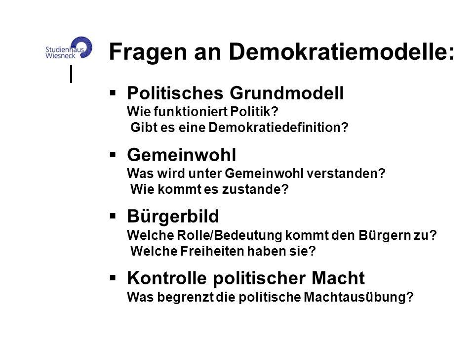 Fragen an Demokratiemodelle: