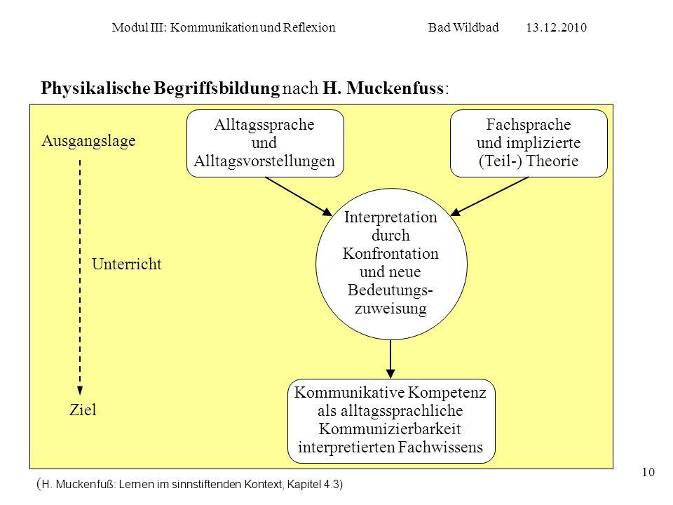 Physikalische Begriffsbildung nach H. Muckenfuss: