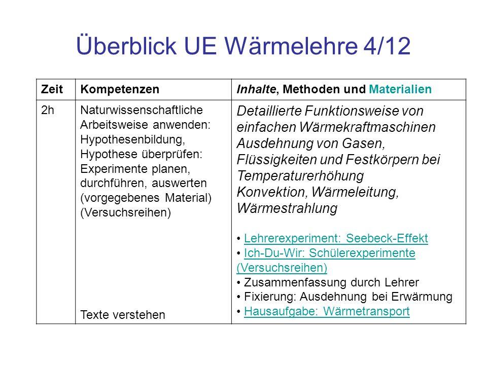 Überblick UE Wärmelehre 4/12