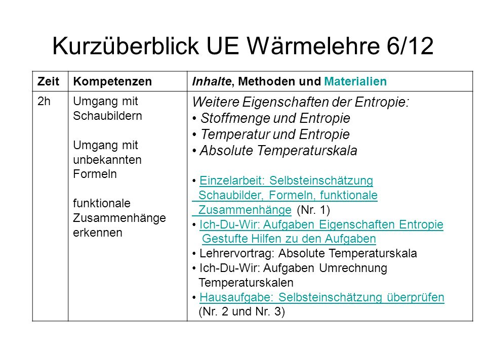 Kurzüberblick UE Wärmelehre 6/12