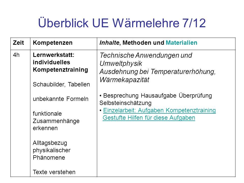 Überblick UE Wärmelehre 7/12