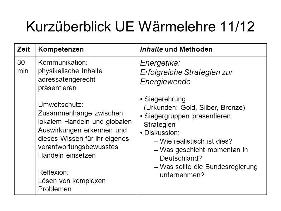 Kurzüberblick UE Wärmelehre 11/12