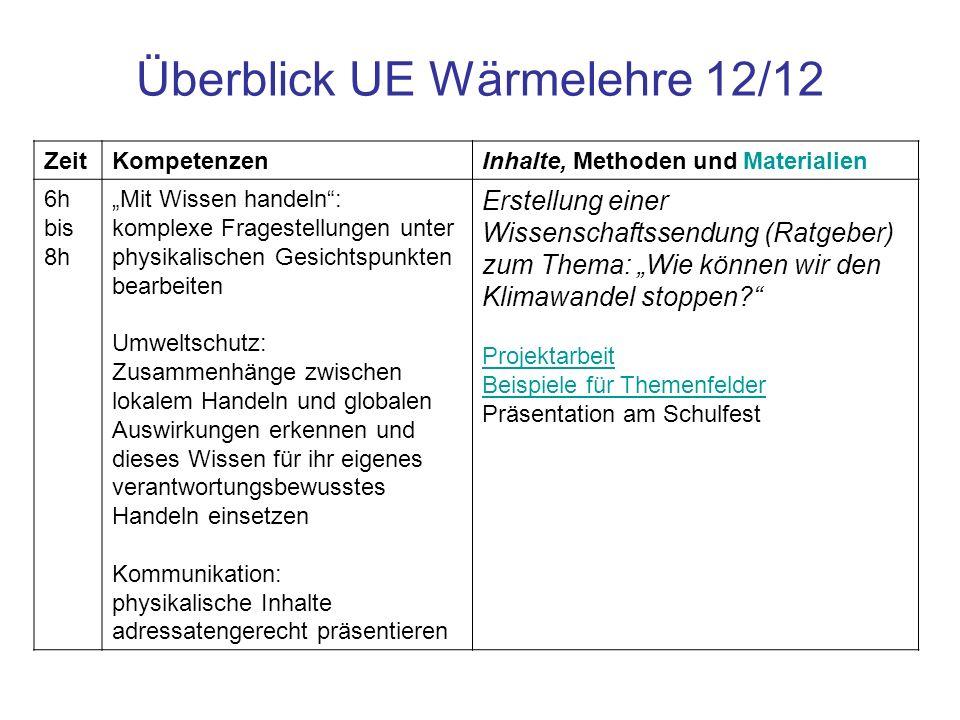 Überblick UE Wärmelehre 12/12