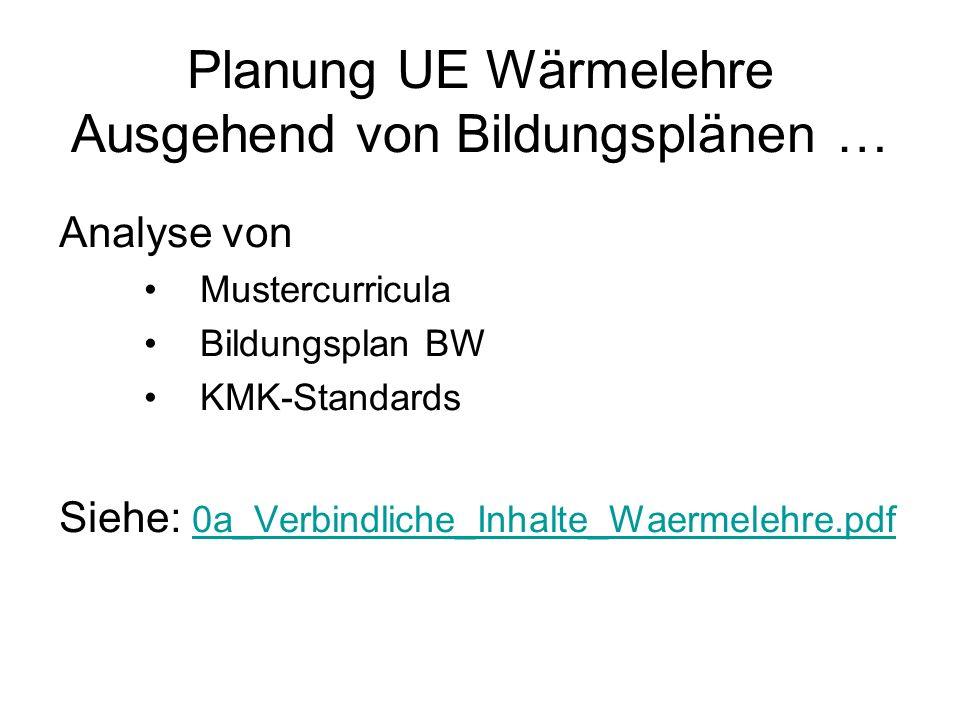 Planung UE Wärmelehre Ausgehend von Bildungsplänen …