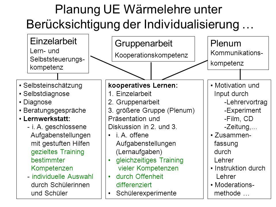 Planung UE Wärmelehre unter Berücksichtigung der Individualisierung …