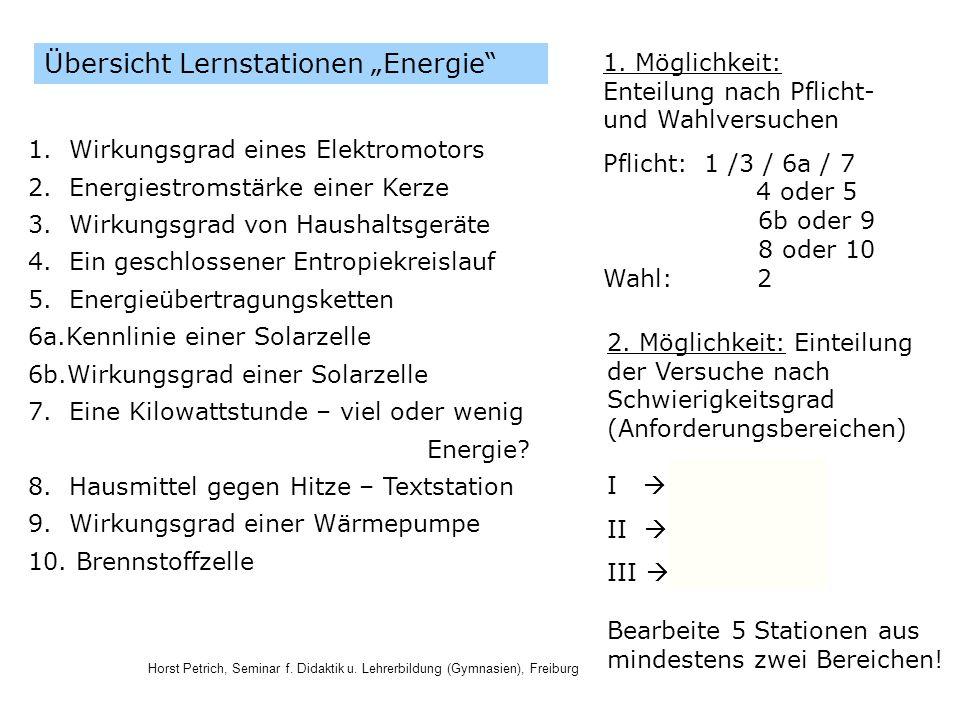 """Übersicht Lernstationen """"Energie"""