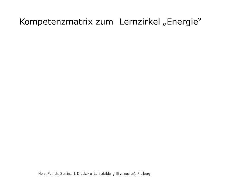 """Kompetenzmatrix zum Lernzirkel """"Energie"""