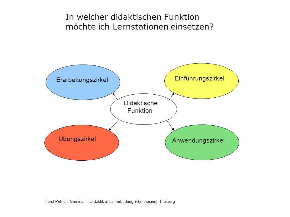 In welcher didaktischen Funktion möchte ich Lernstationen einsetzen