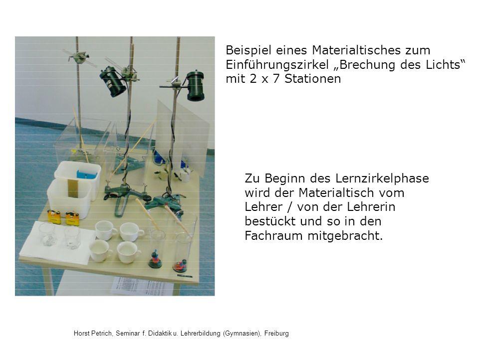"""Beispiel eines Materialtisches zum Einführungszirkel """"Brechung des Lichts mit 2 x 7 Stationen"""