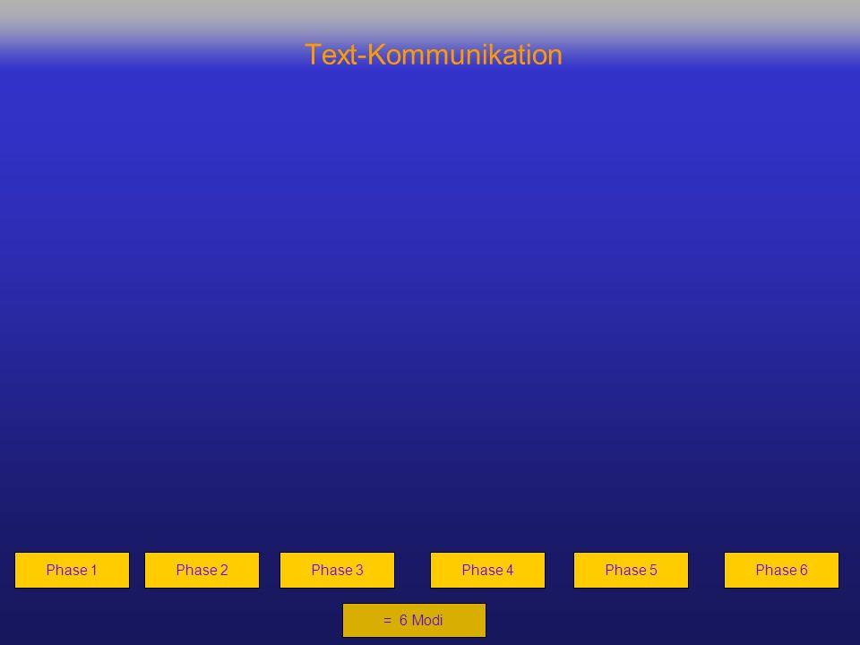 Text-Kommunikation