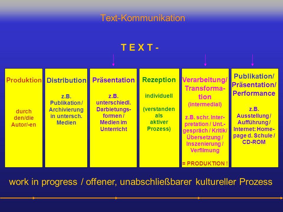 work in progress / offener, unabschließbarer kultureller Prozess