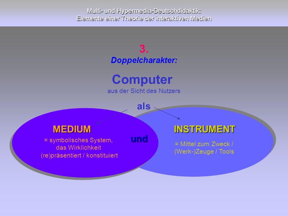 Computer aus der Sicht des Nutzers