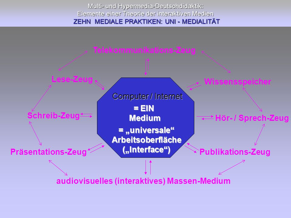 """= """"universale Arbeitsoberfläche (""""Interface )"""