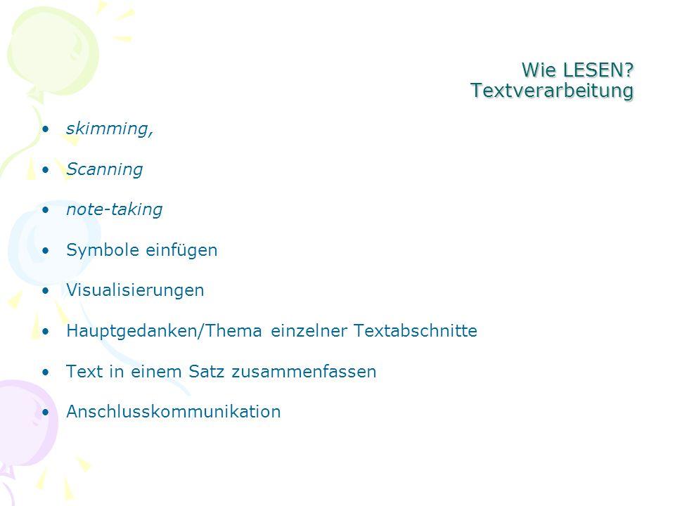 Wie LESEN Textverarbeitung