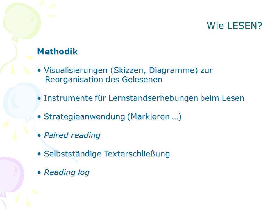 Wie LESEN Methodik Visualisierungen (Skizzen, Diagramme) zur