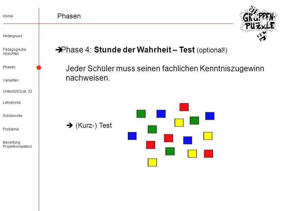 Phase 4: Stunde der Wahrheit – Test (optional!)