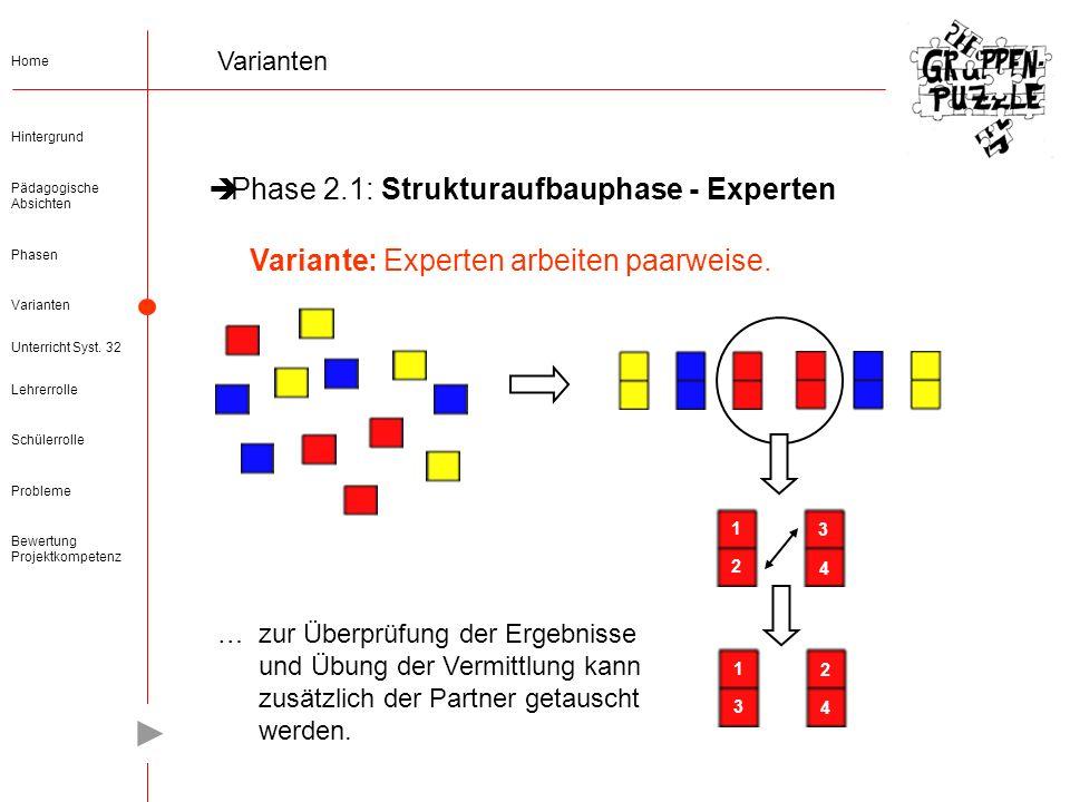 Phase 2.1: Strukturaufbauphase - Experten
