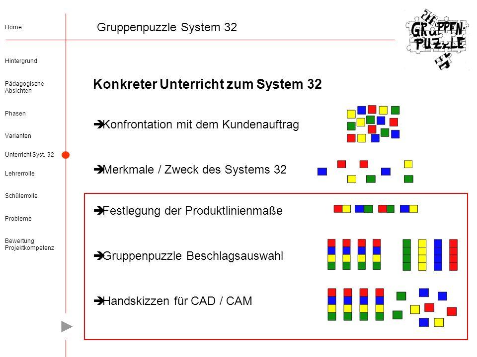 Konkreter Unterricht zum System 32