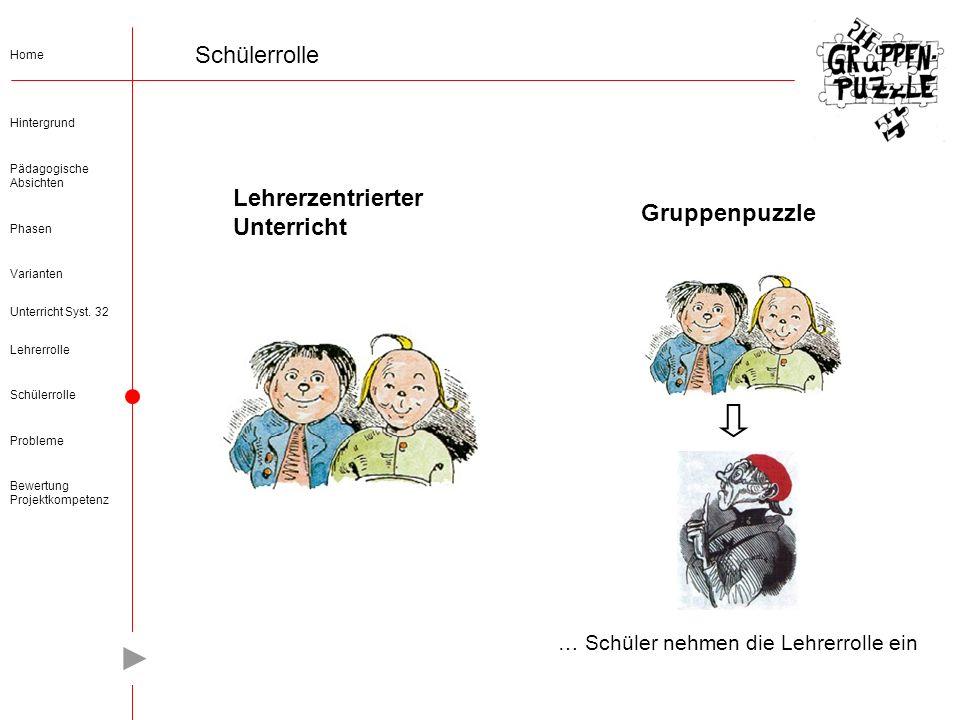 Lehrerzentrierter Unterricht Gruppenpuzzle