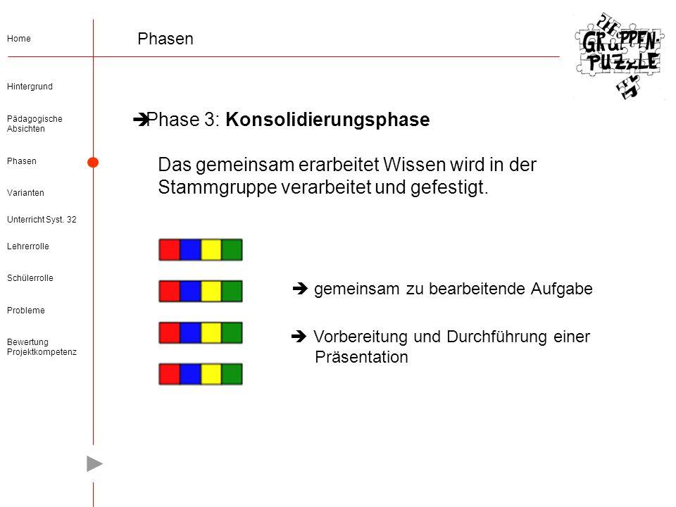 Phase 3: Konsolidierungsphase