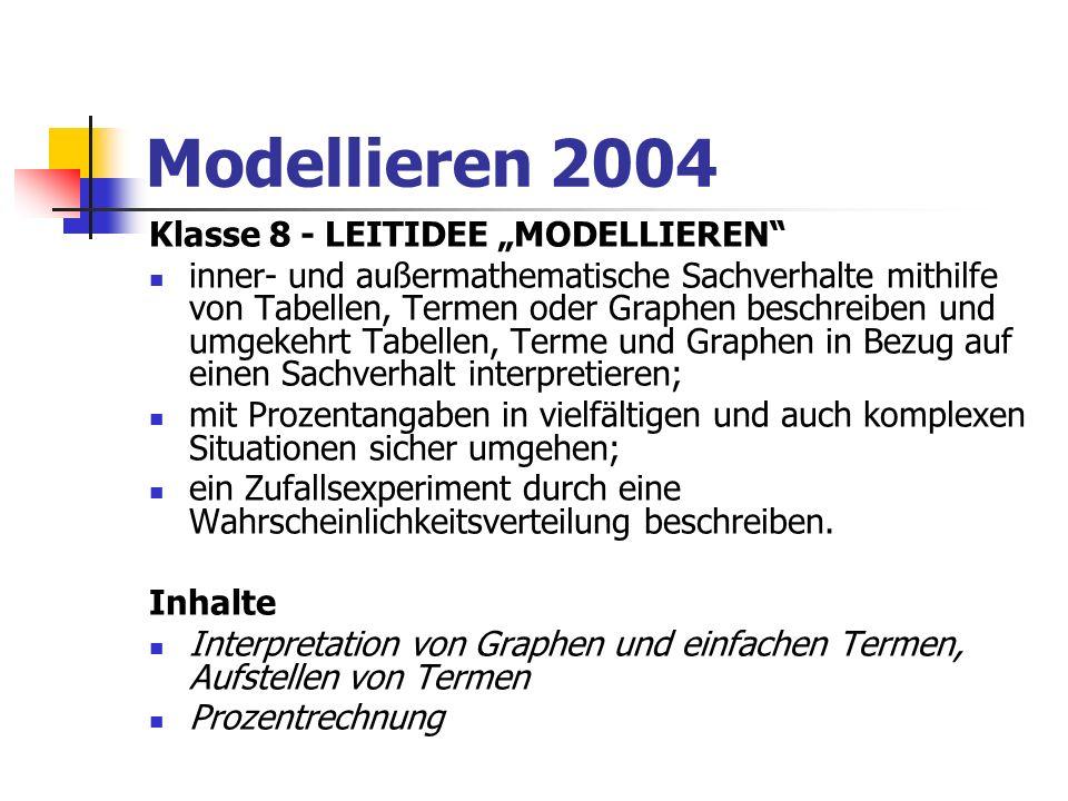 """Modellieren 2004 Klasse 8 - LEITIDEE """"MODELLIEREN"""
