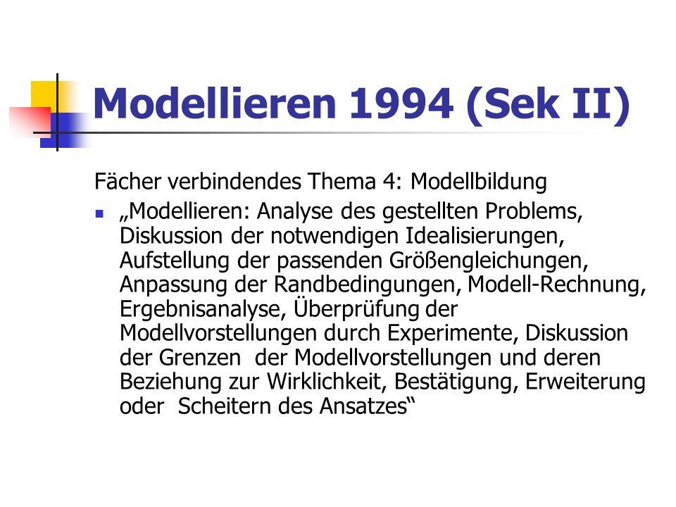 Modellieren 1994 (Sek II) Fächer verbindendes Thema 4: Modellbildung