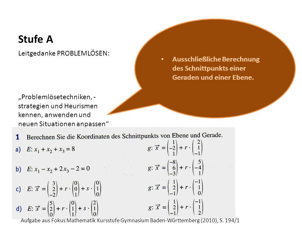 Stufe A Ausschließliche Berechnung des Schnittpunkts einer Geraden und einer Ebene. Leitgedanke PROBLEMLÖSEN: