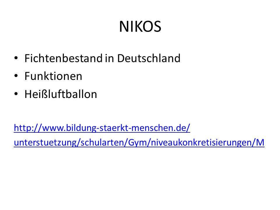 NIKOS Fichtenbestand in Deutschland Funktionen Heißluftballon