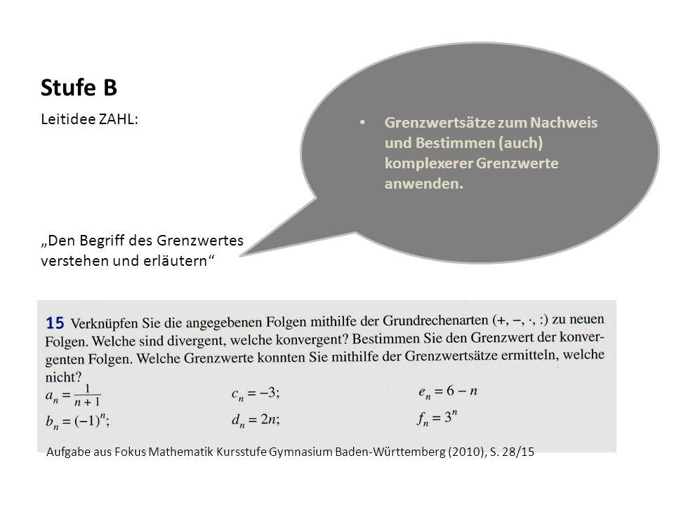 Stufe B Grenzwertsätze zum Nachweis und Bestimmen (auch) komplexerer Grenzwerte anwenden. Leitidee ZAHL:
