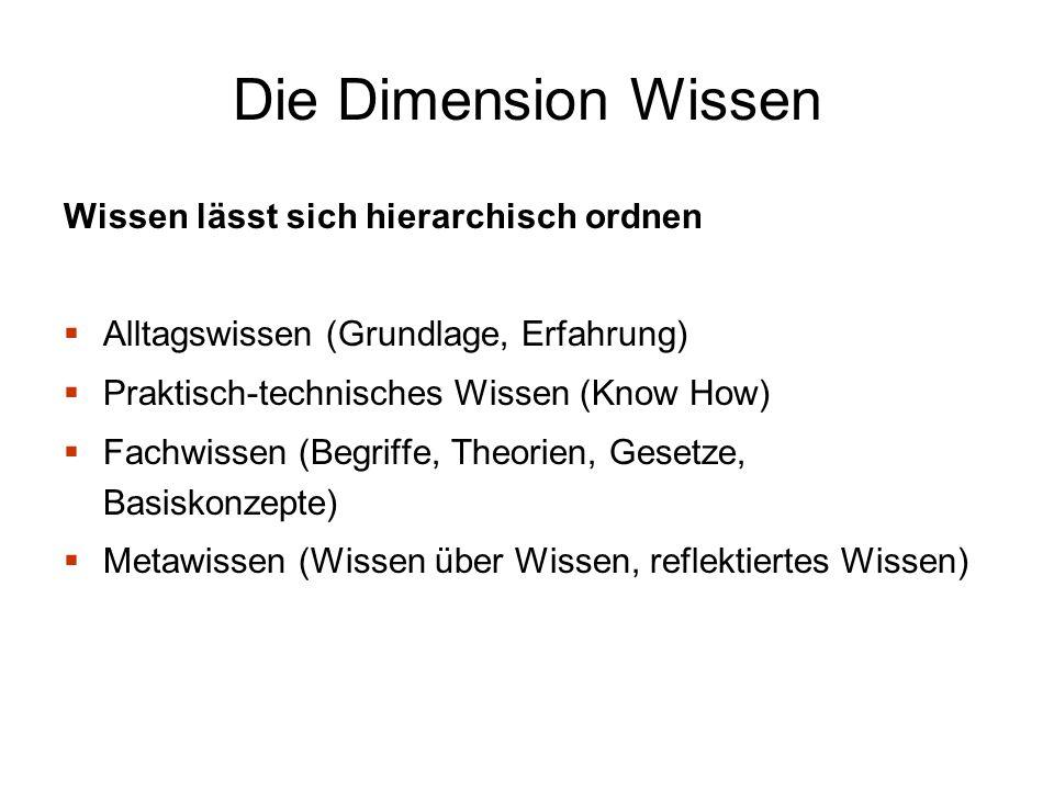 Die Dimension Wissen Wissen lässt sich hierarchisch ordnen